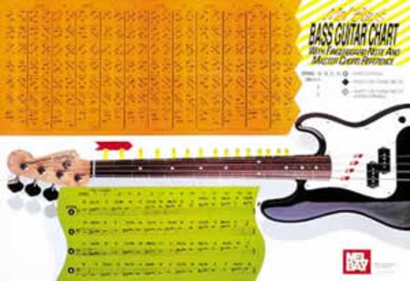 Electric Bass Guitar Wall Chart