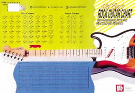 Rock Guitar Master Chord Wall Chart