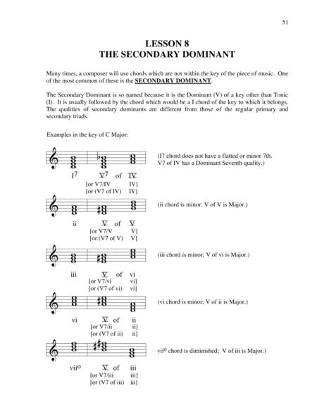 Basics of Keyboard Theory: Level VIII (early advanced)