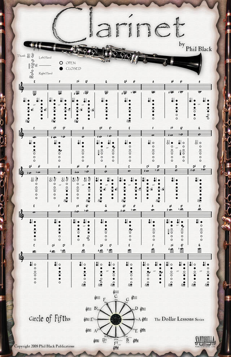 Instrumental Poster Series Clarinet Sheet Music By Phil Black – Clarinet Fingering Chart