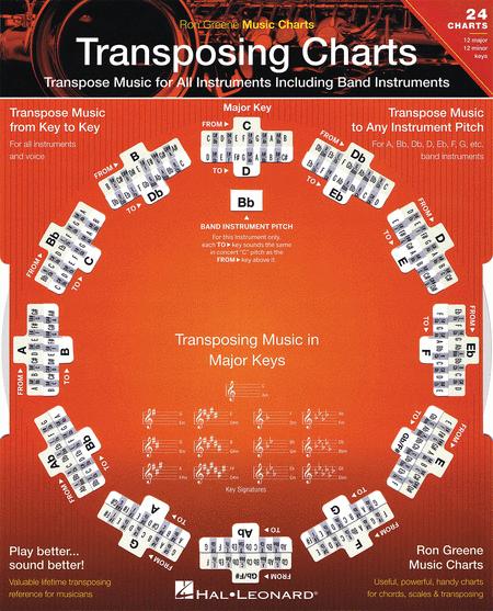 Transposing Charts
