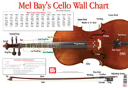 Cello Wall Chart