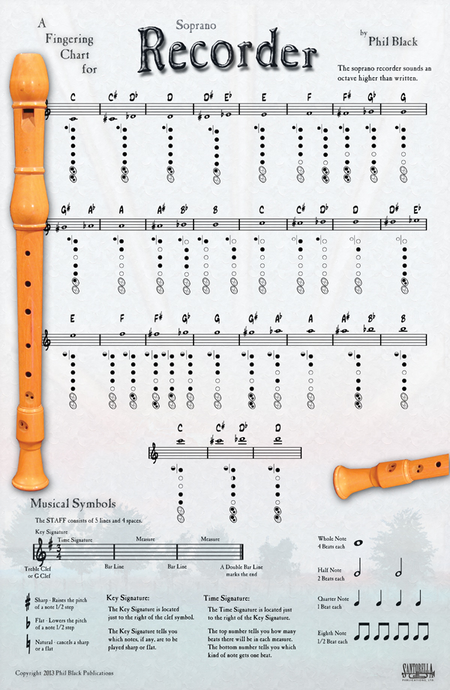 A Fingering Chart For Soprano Recorder Sheet Music By Phil Black – Recorder Finger Chart