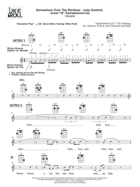 Ukulele : ukulele chords for over the rainbow Ukulele Chords For ...