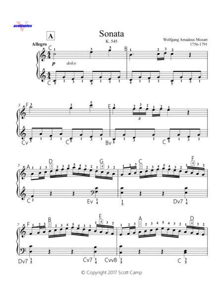 Sonata in C, K. 545 I Allegro