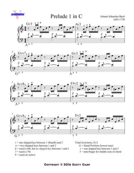 Prelude in C Major, BWV 846