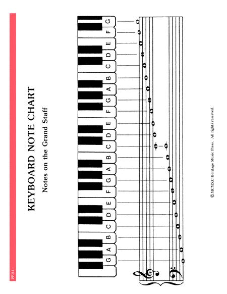 Piano Note Chart Akbaeenw