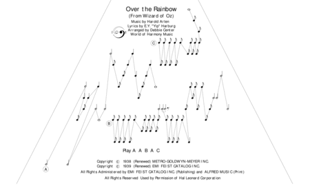 Over The Rainbow (from The Wizard Of Oz) ~ Arranged for Zither / Lap Harp by Debbie Center