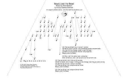 Selective image in free printable lap harp sheet music
