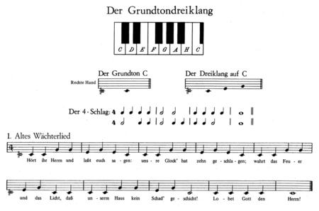 Das erste Klavierbuch fur den Einzel- und Gruppenunterricht. Band 1