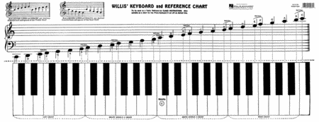 Keyboard & Reference Chart
