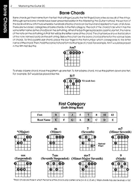 Mastering the Guitar 2C Book/2-CD Set