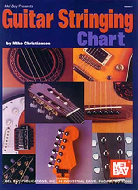 Guitar Stringing Chart