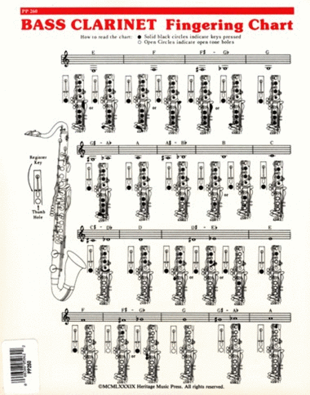 Clarinet Lesson Bflat Major Scale