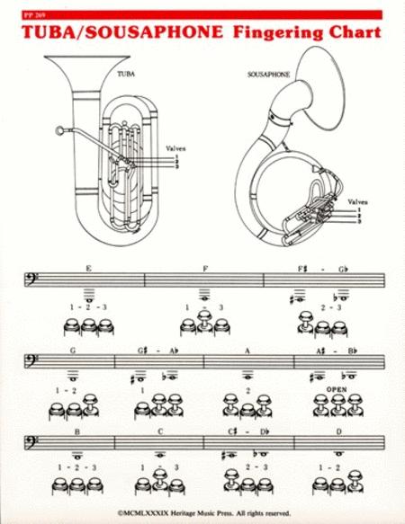 Elementary Fingering Chart - Tuba/Sousaphone