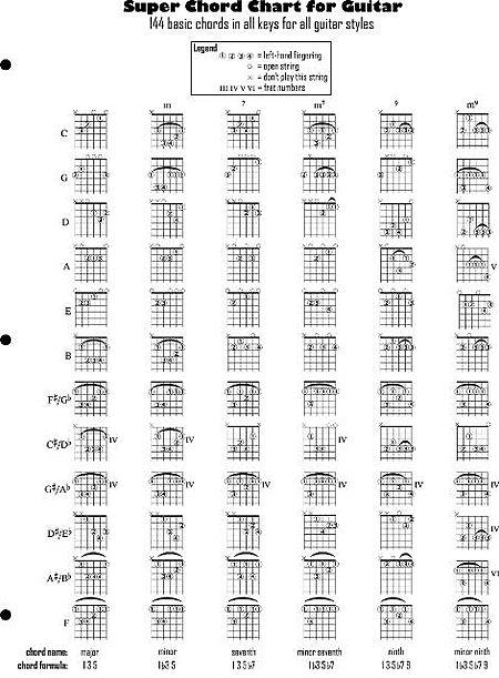 Various - Maximum Bass Overdrive