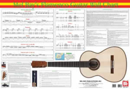 Flamenco Guitar Wall Chart