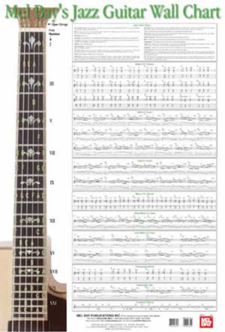 Jazz Guitar Wall Chart