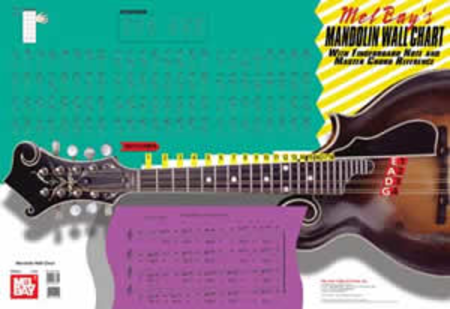 Mandolin Wall Chart