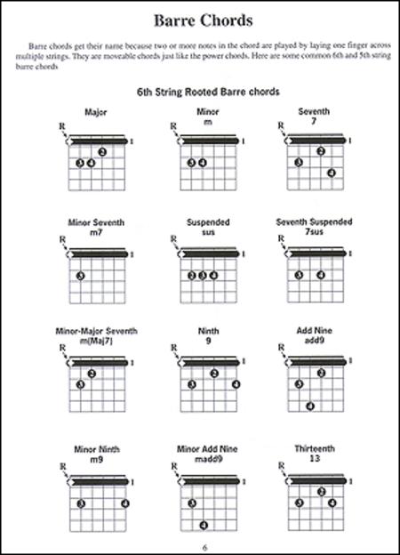 Rock Guitar Made Easy