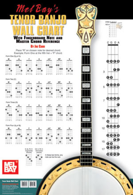 tenor banjo wall chart sheet music by joe carr sheet. Black Bedroom Furniture Sets. Home Design Ideas